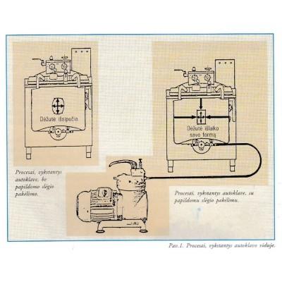 Konservų gamybos ypatybės-straipsnis Paveiksliukas 1