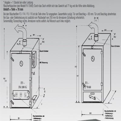 Rūkykla Beelonia F2 (dujinė)